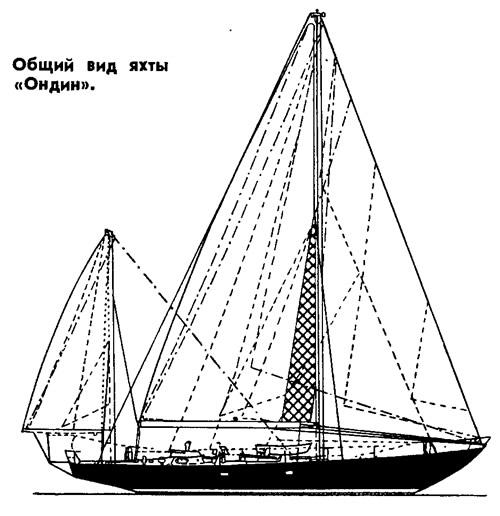 Общий вид яхты «Ондин»