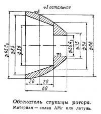 Обтекатель ступицы ротора
