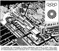 Олимпийский центр в Киле — схема