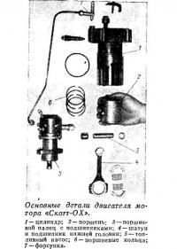 Основные детали двигателя мотора «Скотт-ОХ»