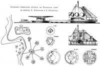 Основные сооружения флотеля на Псковском озере