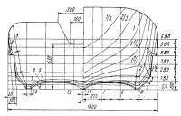 Основы промысловой лодки «Ламинария»