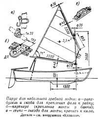Парус для небольшой гребной лодки
