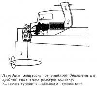 Передача мощности от двигателя на гребной винт через угловую колонку