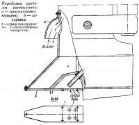 Переделка системы газовыхлопа