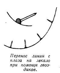 Перенос линии с плаза на лекало при помощи гвоздиков