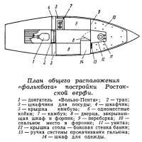 План общего расположения «фолъкбота» постройки Ростокской верфи
