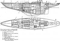 План парусности и чертежи расположения «Джипси Мот IV»