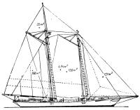 План парусности яхты