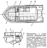 Планировка и схема обводов «Курьера-154