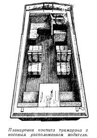 Планировка кокпита тримарана с носовым расположением водителя