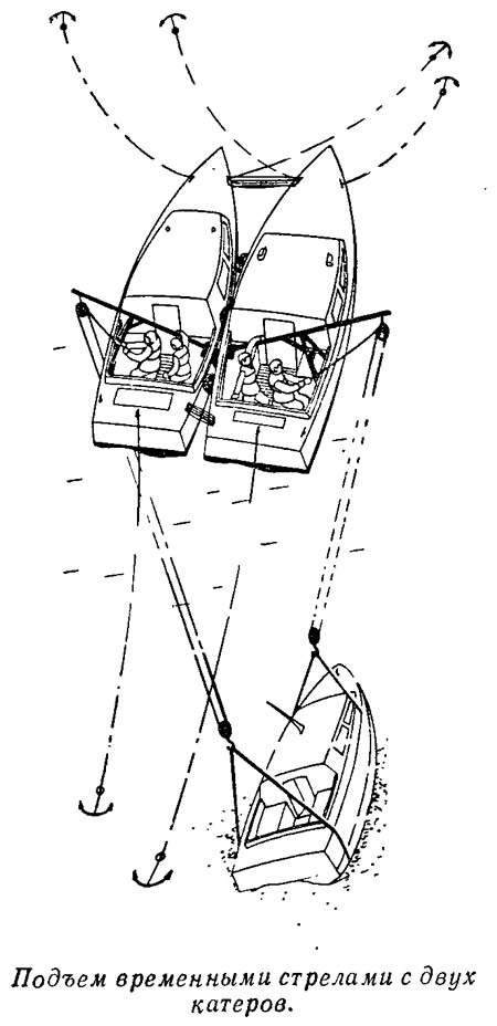 Подъем временными стрелами с двух катеров