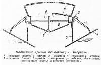 Подъемные крылья по патенту Г. Шертеля