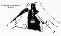 Подвеска жаровни в палатке