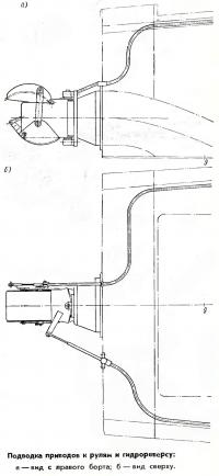 Подводка приводов к рулям и гидрореверсу