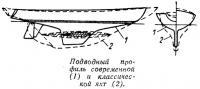 Подводный профиль современной и классической яхт