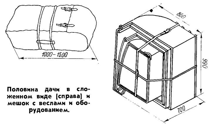 Половина дачи в сложенном виде (справа) и мешок с веслами и оборудованием