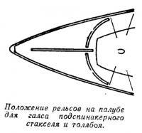 Положение рельсов на палубе для галса подспинакерного стакселя и толлбоя