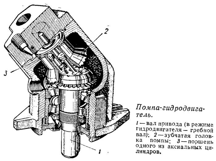 Помпа-гидродвигатель