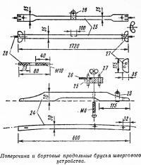 Поперечина и бортовые продольные брусья швертового устройства