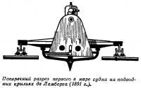 Поперечный разрез первого в маре судна на подводных крыльях де Ламберта (1891 г.)