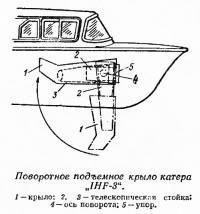 Поворотное подъемное крыло катера WF-3