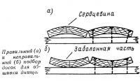 Правильный и неправильный подбор досок для обшивки днища