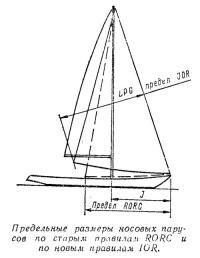 Предельные размеры носовых парусов по старым и новым правилам