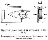 Прессформа для формования прилива
