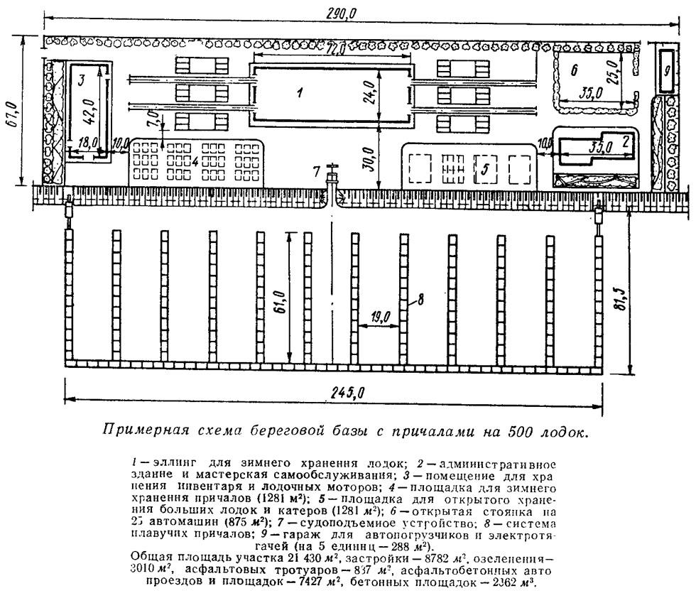 Примерная схема береговой базы с причалами на 500 лодок