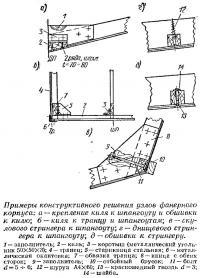 Примеры конструктивного решения узлов фанерного корпуса
