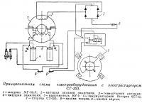 Принципиальная схема электрооборудования с электростартером СТ-353