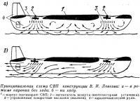 Принципиальная схема СВП конструкции В. И. Левкова