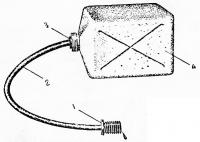 Приспособление для заливки нигрола