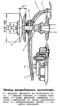 Привод центробежного вентилятора