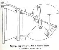 Привод гидрореверса