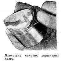 Прочистка канавок поршневых колец