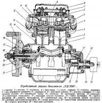 Продольный разрез двигателя УД-25В