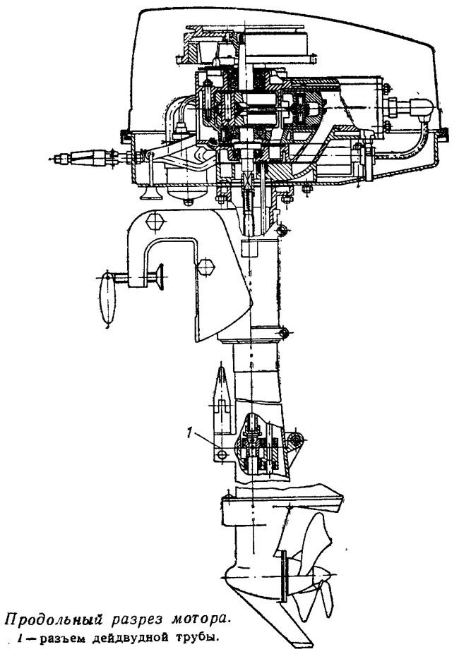 Мотор салют ремонт своими руками 148