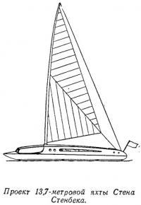 Проект 13,7-метровой яхты Стена Стенбека