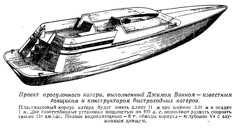 Проект прогулочного катера, выполненный Джимом Винном