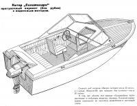 Прогулочный вариант (без рубки) с подвесным мотором