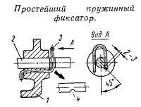 Простейший пружинный фиксатор
