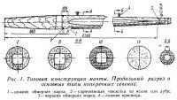 Рас. 1. Типовая конструкция мачты