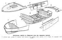 Расчленение корпуса на сборочные узлы при заводском выпуске