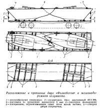 Расположение и крепление двух «Фолькботов» в железнодорожном полувагоне