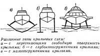 Различные типы крыльевых схем