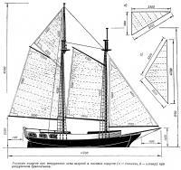 Размеры парусов при вооружении яхты шхуной