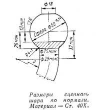 Размеры сцепного шара по нормали