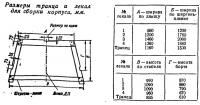 Размеры транца и лекал для сборки корпуса